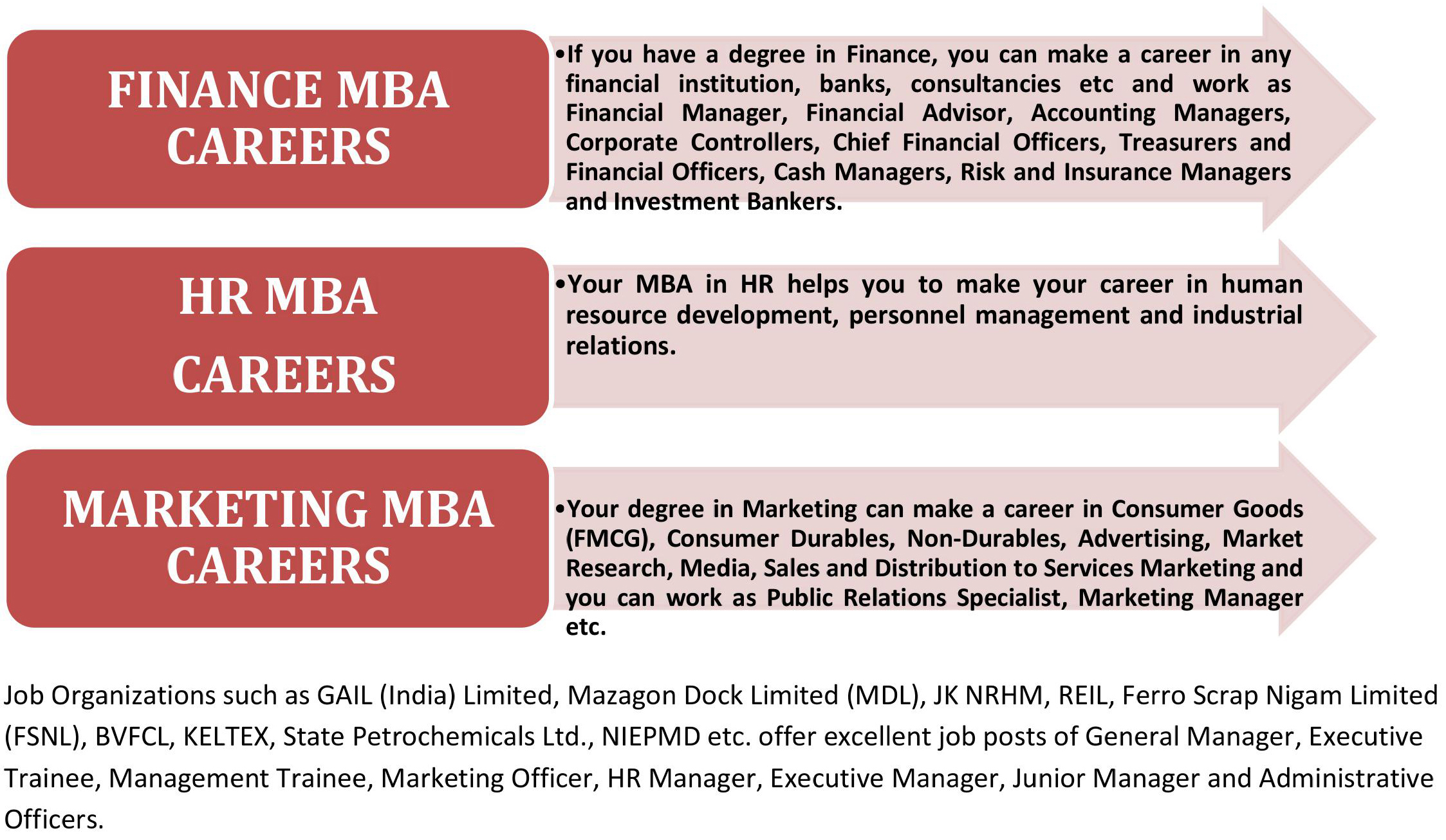 Best MBA College in Allahabad Greater Noida UP